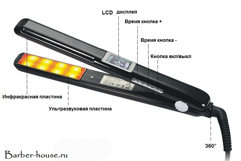 Ультразвуковой утюжок Ultrasonic Professional