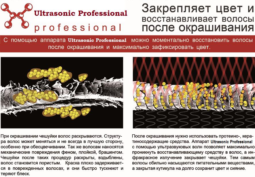 Ультразвуковой утюжок Ultrasonic Professional для восстановления волос