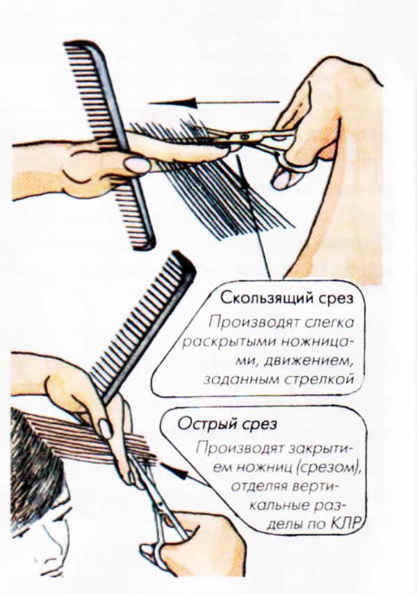 Как правильно сделать разрез волос